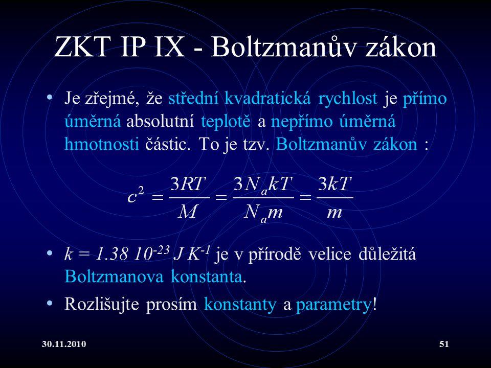 ZKT IP IX - Boltzmanův zákon