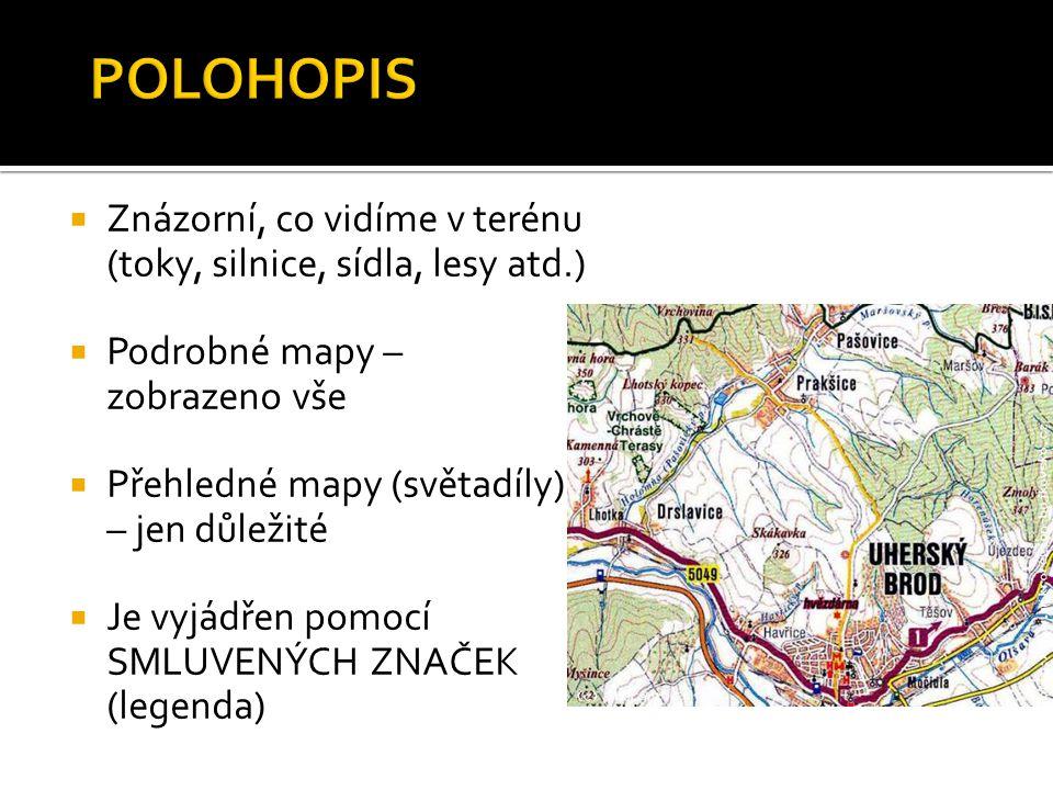 POLOHOPIS Znázorní, co vidíme v terénu (toky, silnice, sídla, lesy atd.) Podrobné mapy – zobrazeno vše.