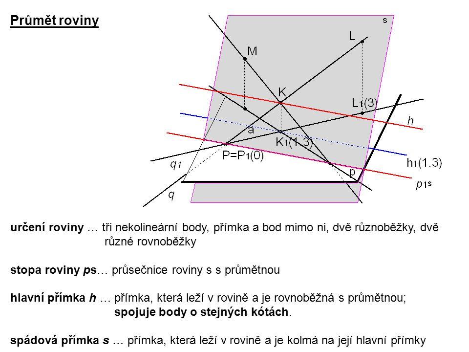 Průmět roviny určení roviny … tři nekolineární body, přímka a bod mimo ni, dvě různoběžky, dvě. různé rovnoběžky.