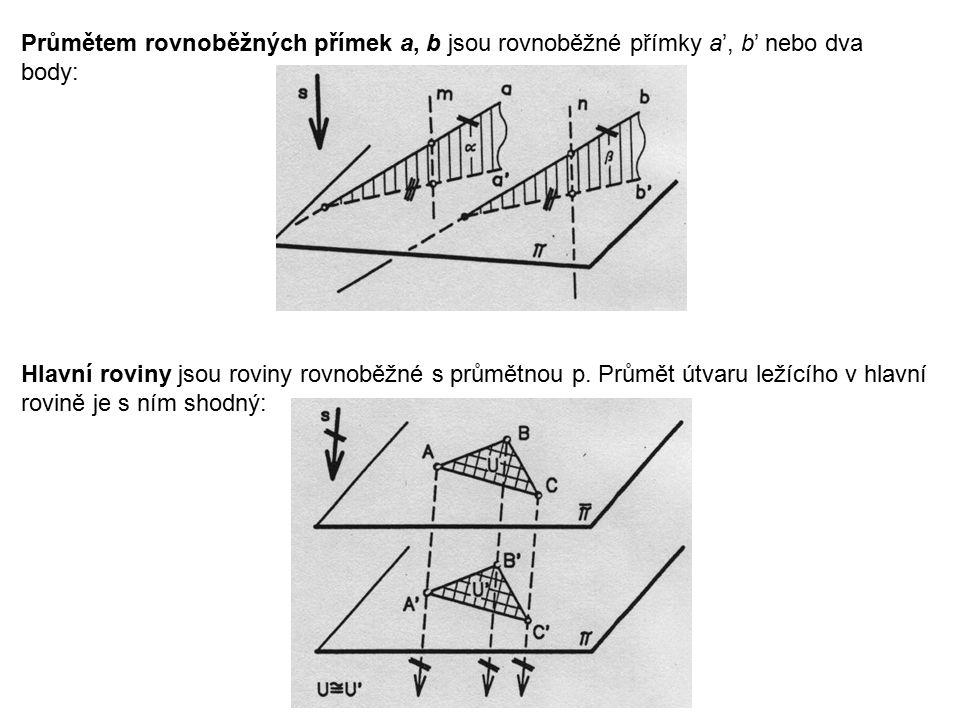 Průmětem rovnoběžných přímek a, b jsou rovnoběžné přímky a', b' nebo dva body:
