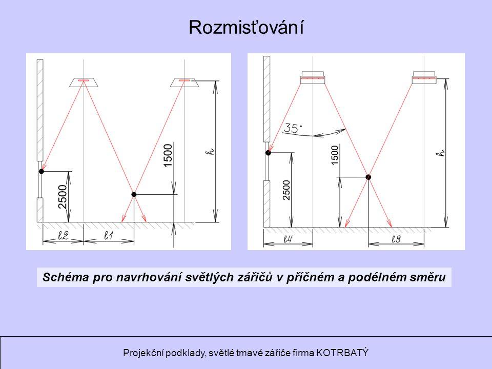 Rozmisťování Schéma pro navrhování světlých zářičů v příčném a podélném směru. Projekční podklady, světlé tmavé zářiče firma KOTRBATÝ.