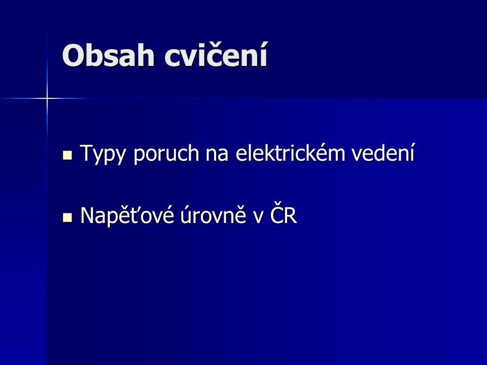 Obsah cvičení Typy poruch na elektrickém vedení Napěťové úrovně v ČR