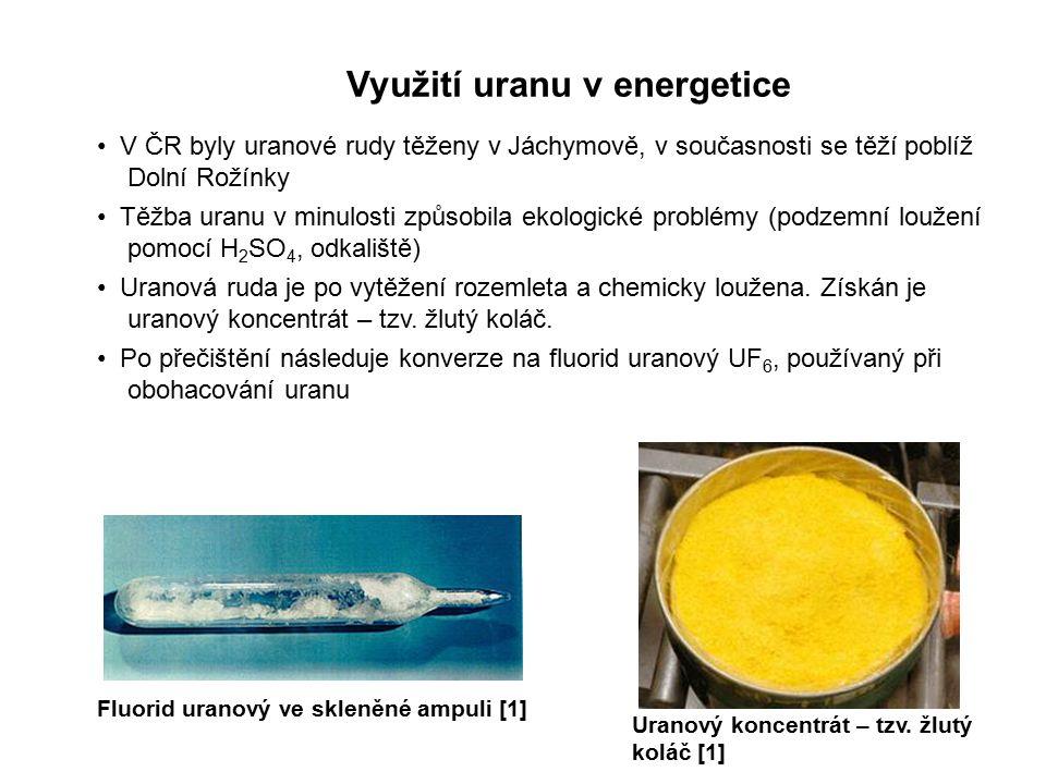 Využití uranu v energetice