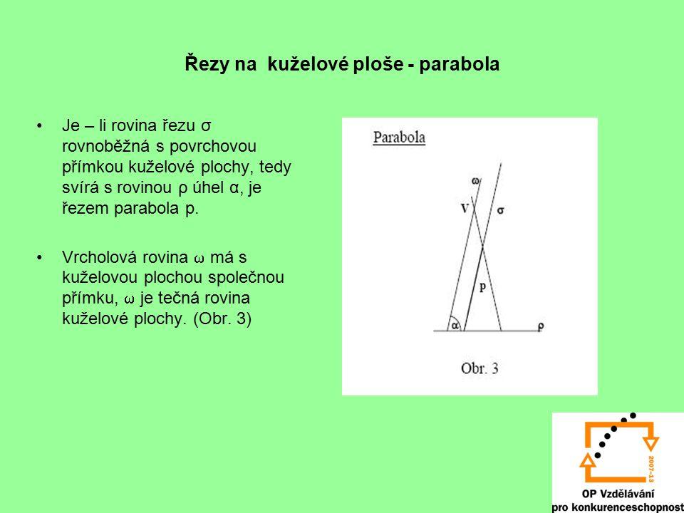 Řezy na kuželové ploše - parabola