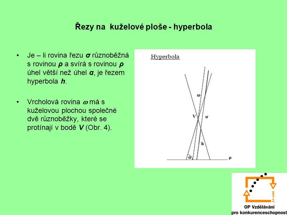 Řezy na kuželové ploše - hyperbola