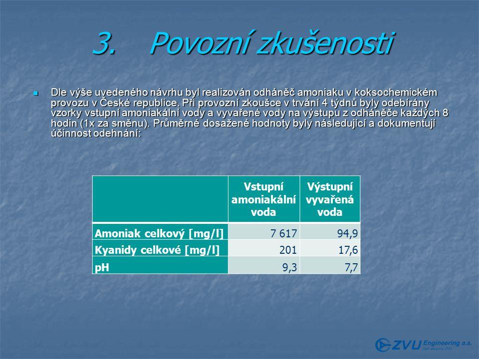 Vstupní amoniakální voda Výstupní vyvařená voda