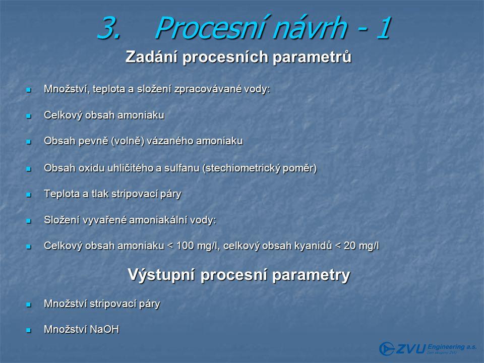 Zadání procesních parametrů Výstupní procesní parametry