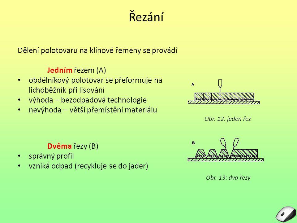 Řezání Dělení polotovaru na klínové řemeny se provádí Jedním řezem (A)