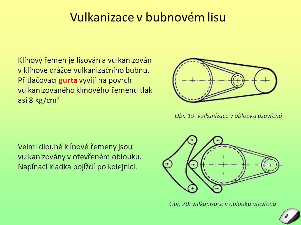 Vulkanizace v bubnovém lisu