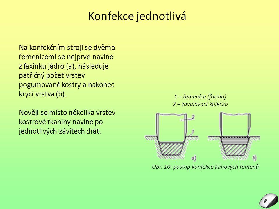 Obr. 10: postup konfekce klínových řemenů