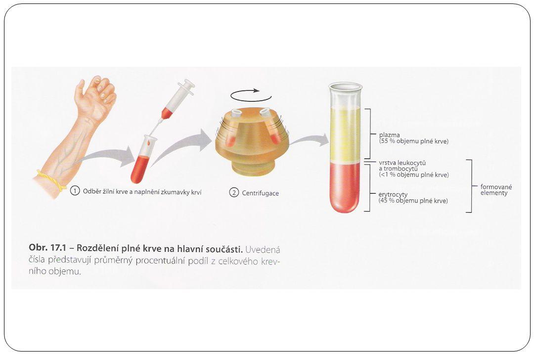 Sedimentace - rychlost klesání krvinek v nesrážlivé krvi ke dnu zkumavky