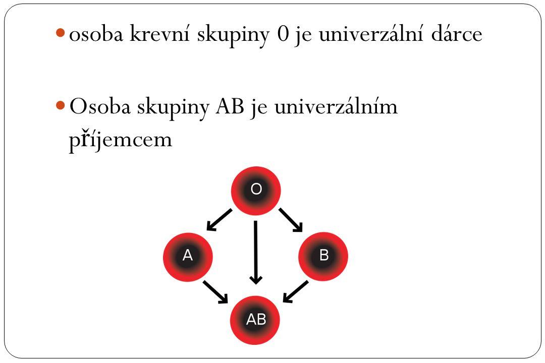 osoba krevní skupiny 0 je univerzální dárce