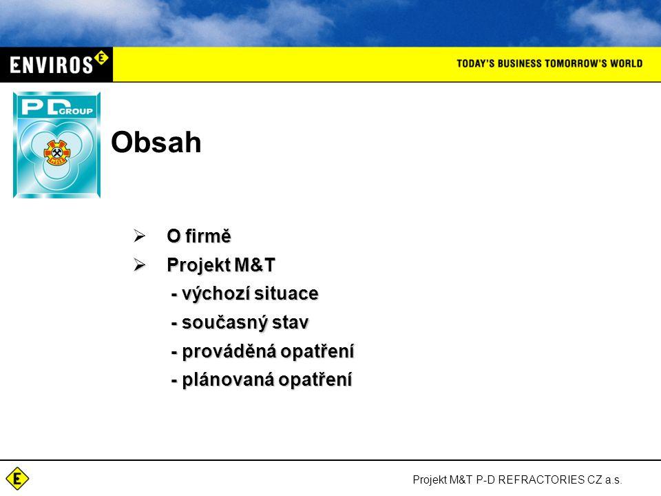 Obsah O firmě Projekt M&T - výchozí situace - současný stav