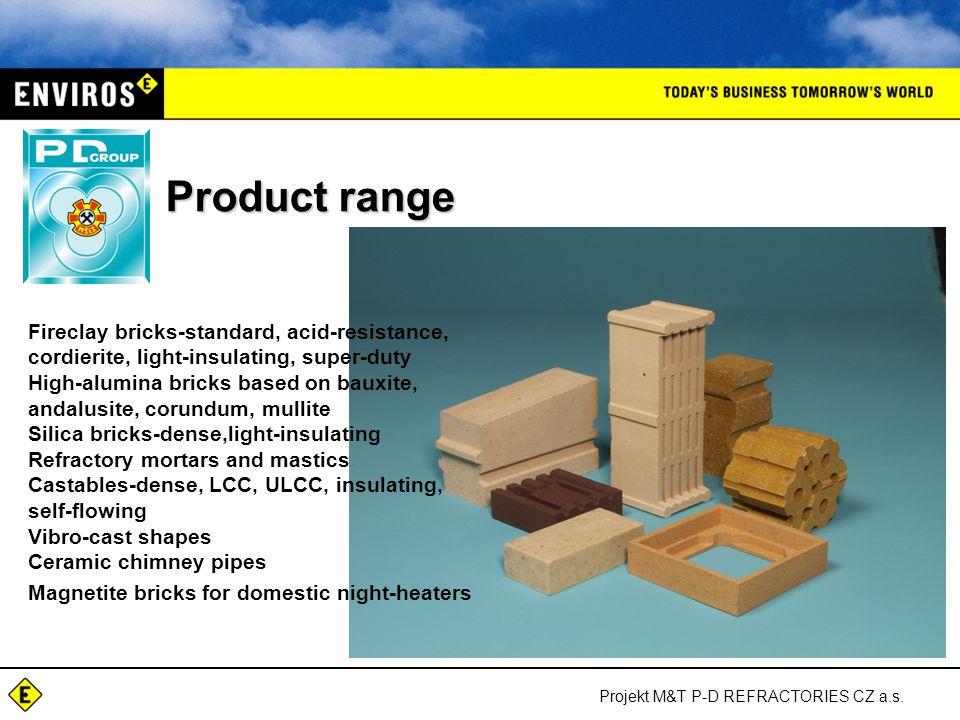 Product range Fireclay bricks-standard, acid-resistance,