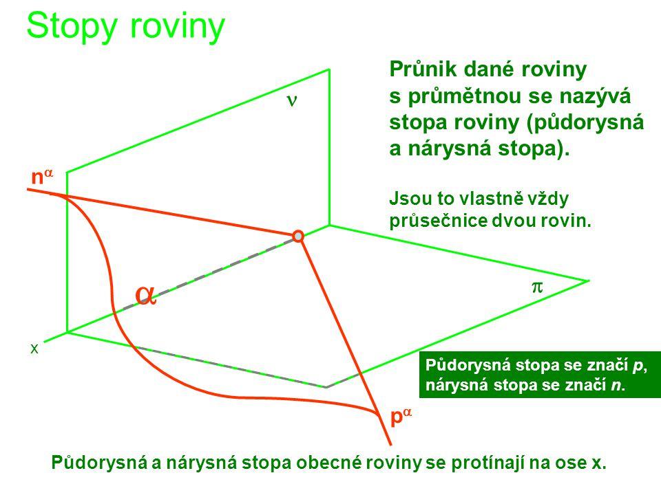Stopy roviny Průnik dané roviny s průmětnou se nazývá stopa roviny (půdorysná a nárysná stopa). Jsou to vlastně vždy průsečnice dvou rovin.