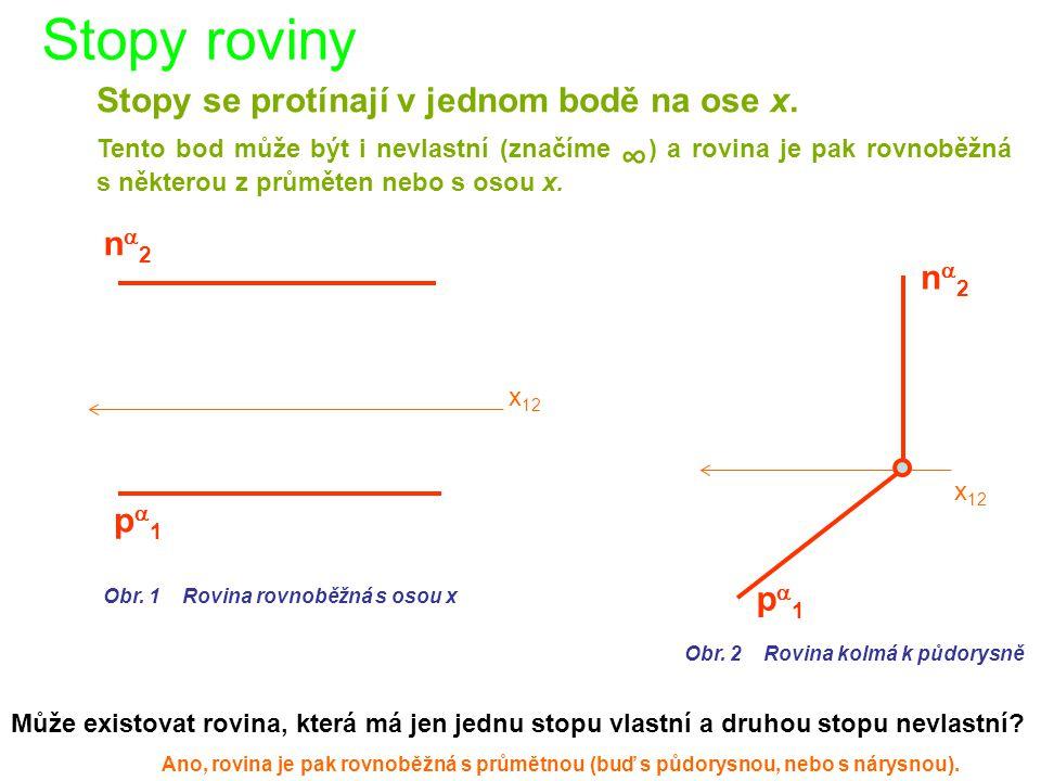 Stopy roviny Stopy se protínají v jednom bodě na ose x. na2 na2 pa1