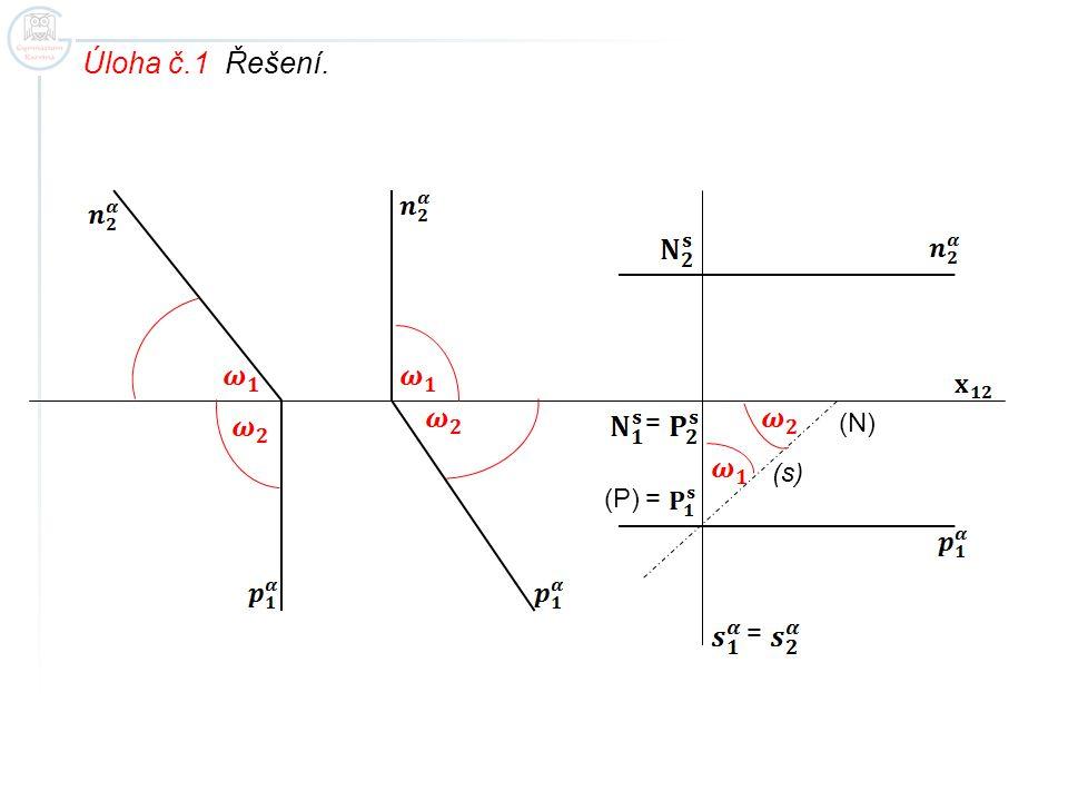 Úloha č.1 Řešení. = (N) (s) (P) = =