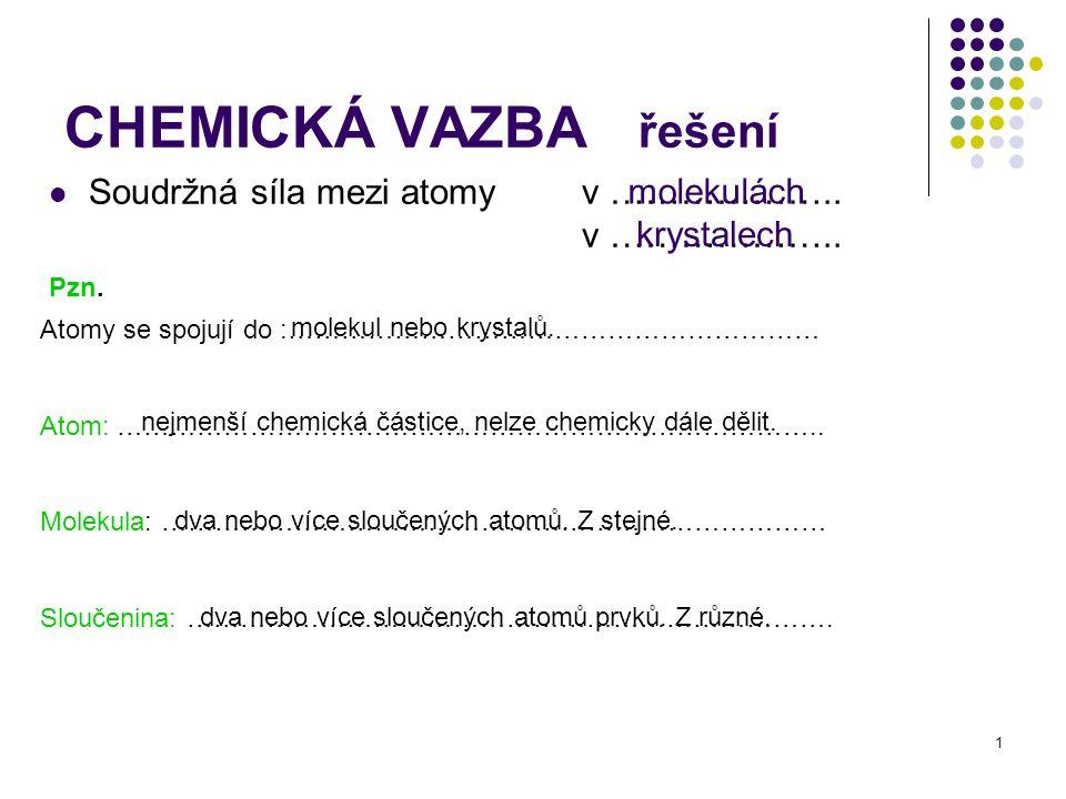 CHEMICKÁ VAZBA řešení molekulách Soudržná síla mezi atomy v ………………..