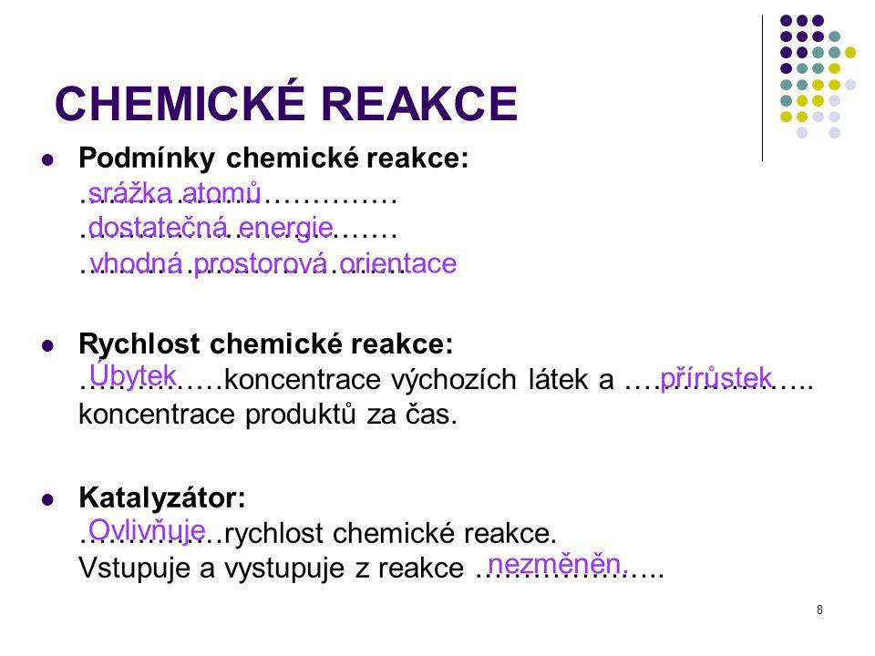 CHEMICKÉ REAKCE Podmínky chemické reakce: …………………………… srážka atomů