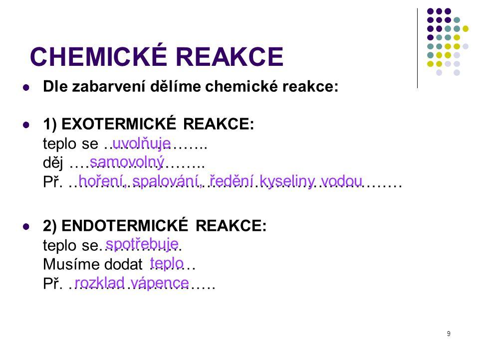 CHEMICKÉ REAKCE Dle zabarvení dělíme chemické reakce: