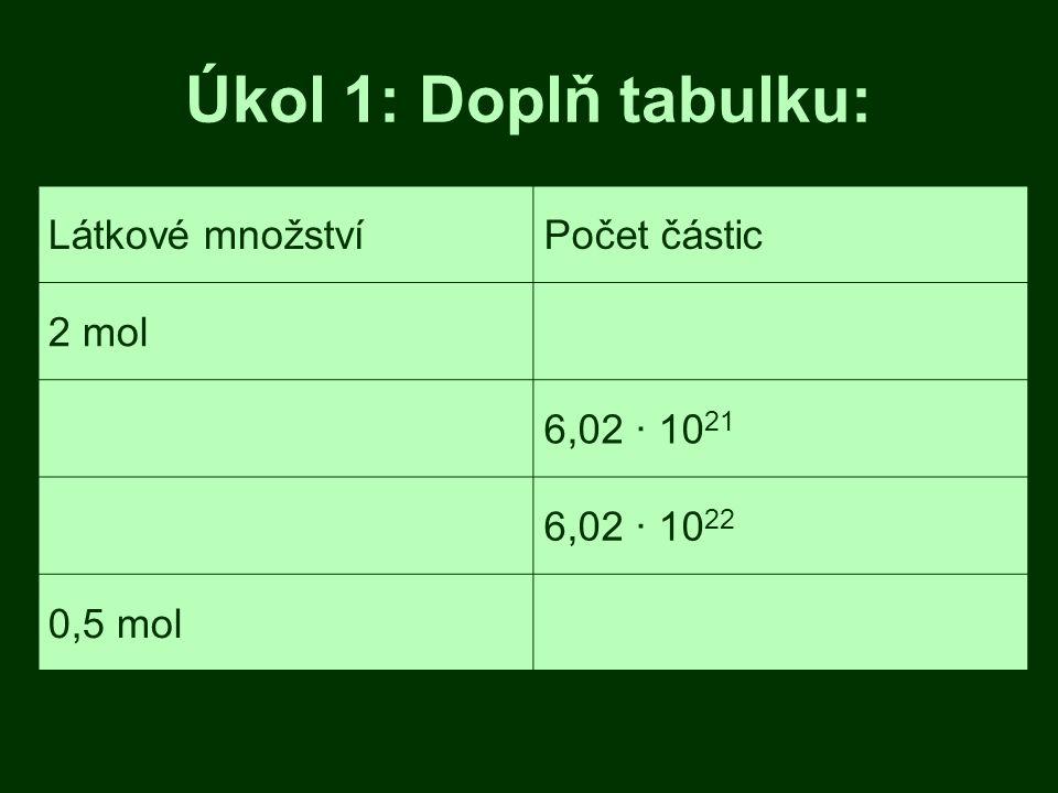 Úkol 1: Doplň tabulku: Látkové množství Počet částic 2 mol 6,02 · 1021