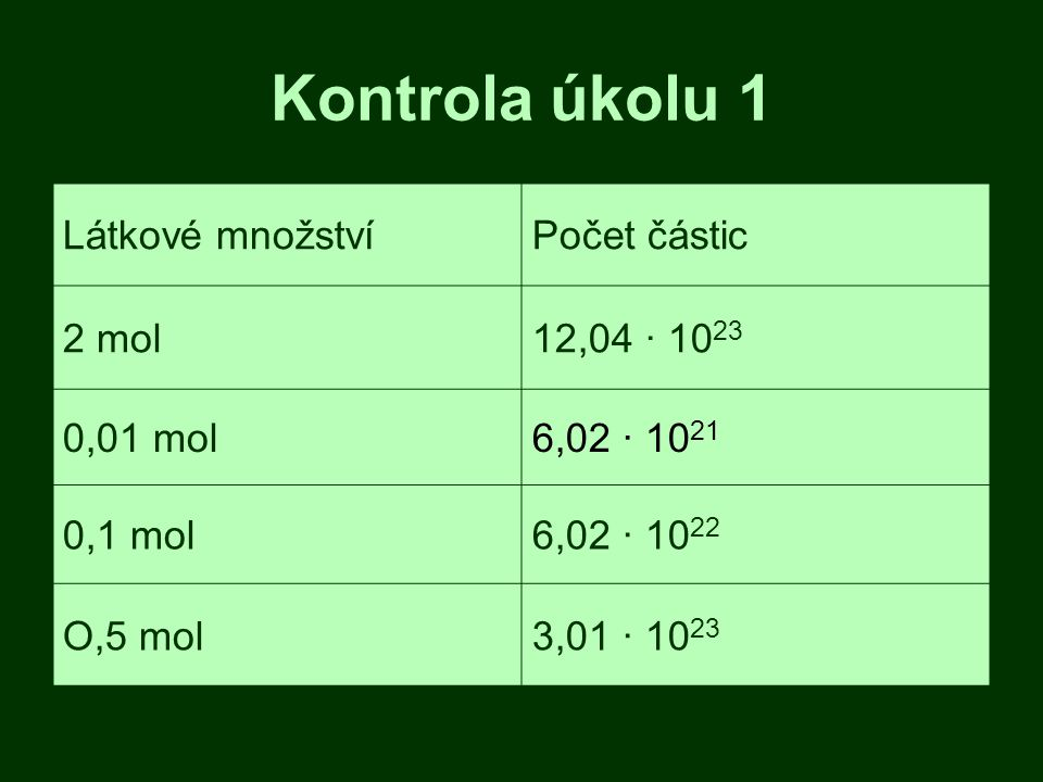 Kontrola úkolu 1 Látkové množství Počet částic 2 mol 12,04 · 1023