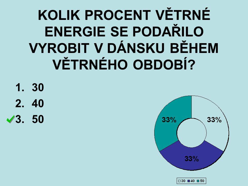 KOLIK PROCENT VĚTRNÉ ENERGIE SE PODAŘILO VYROBIT V DÁNSKU BĚHEM VĚTRNÉHO OBDOBÍ