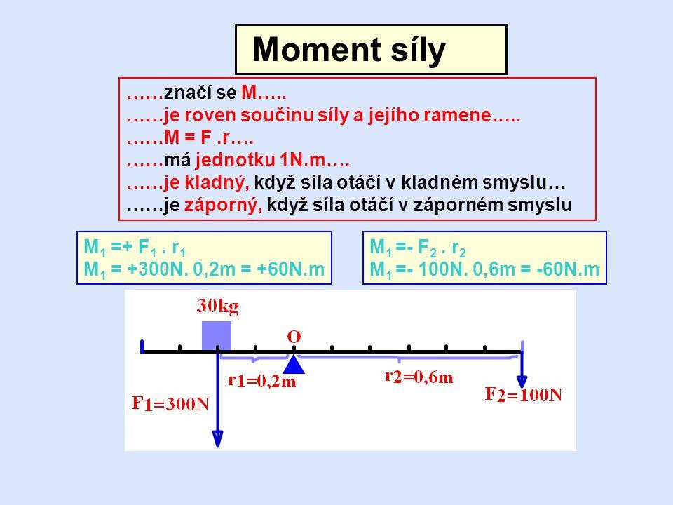 Moment síly ……značí se M….. ……je roven součinu síly a jejího ramene…..