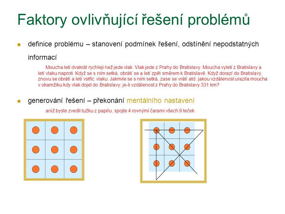 Faktory ovlivňující řešení problémů