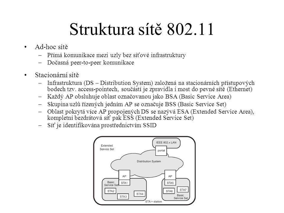 Struktura sítě 802.11 Ad-hoc sítě Stacionární sítě