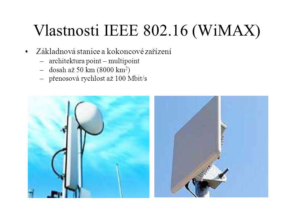 Vlastnosti IEEE 802.16 (WiMAX)