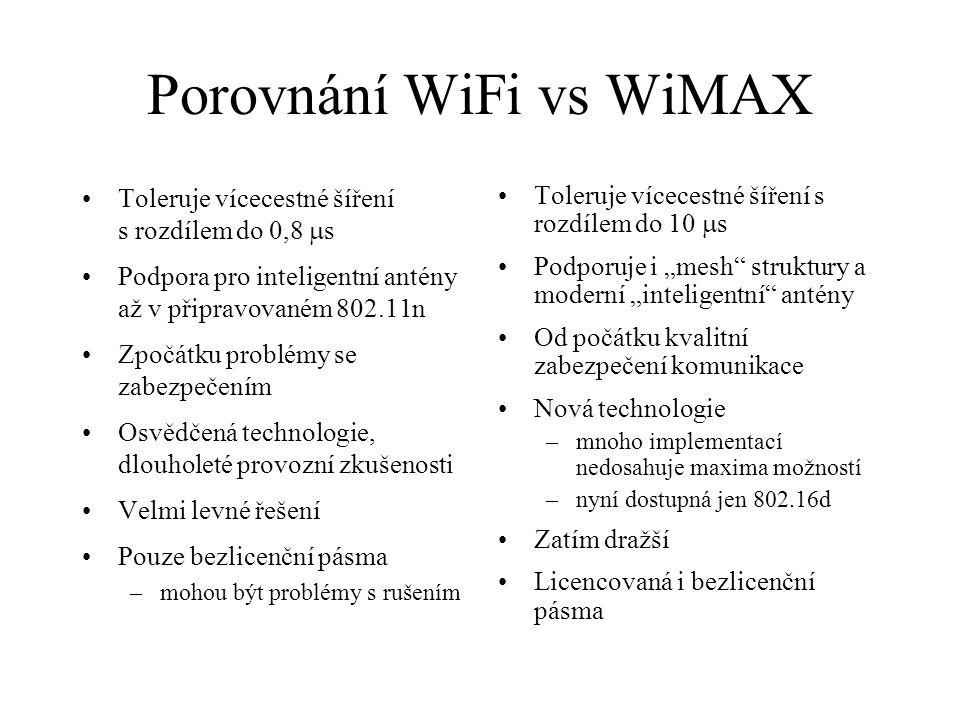 Porovnání WiFi vs WiMAX