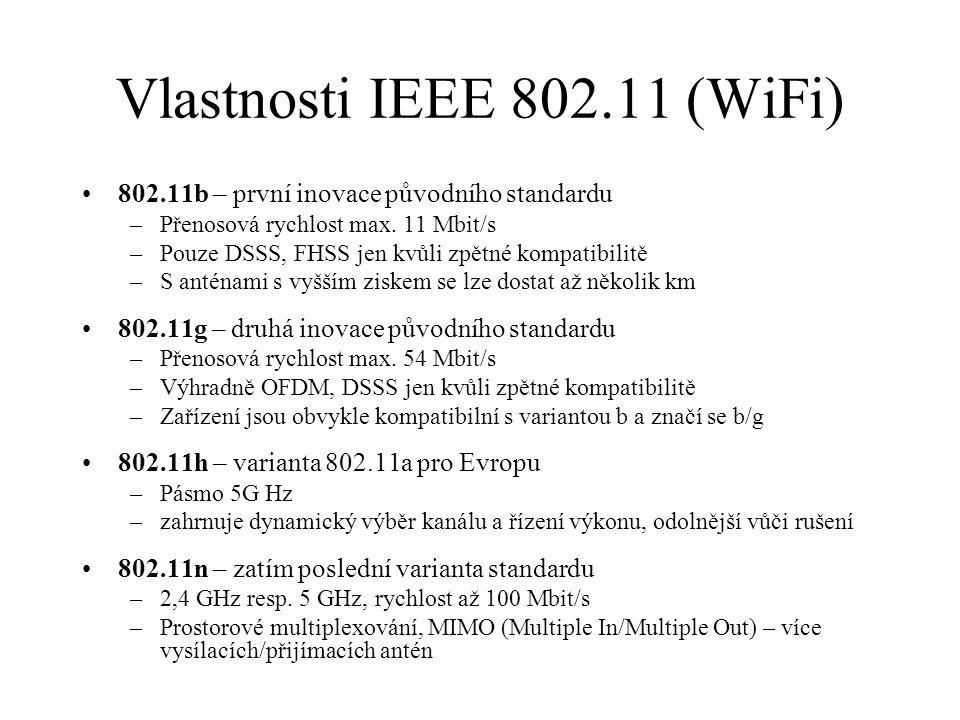 Vlastnosti IEEE 802.11 (WiFi)