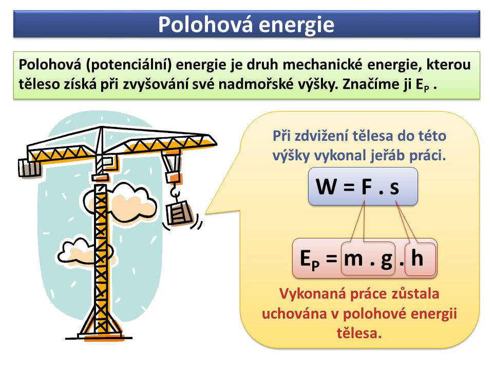 Polohová energie W = F . s EP = m . g . h
