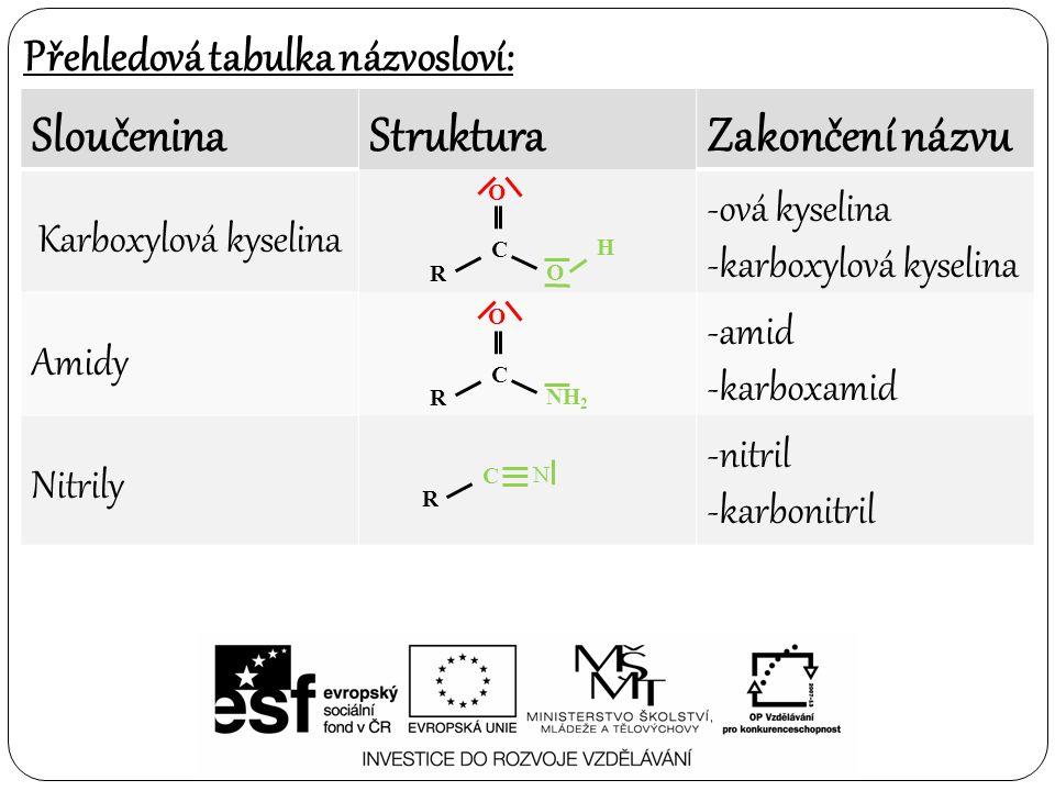 Sloučenina Struktura Zakončení názvu Přehledová tabulka názvosloví: