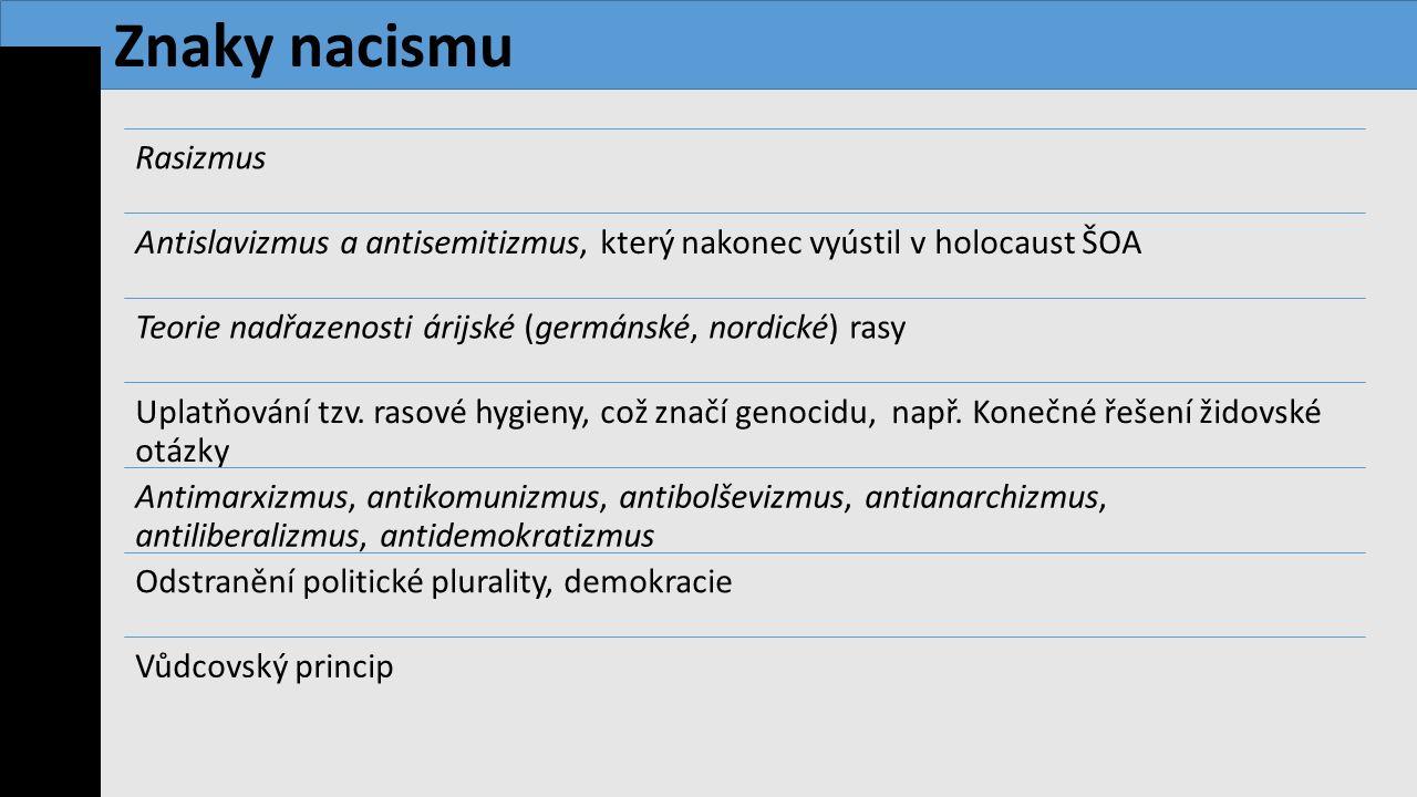 Znaky nacismu Rasizmus
