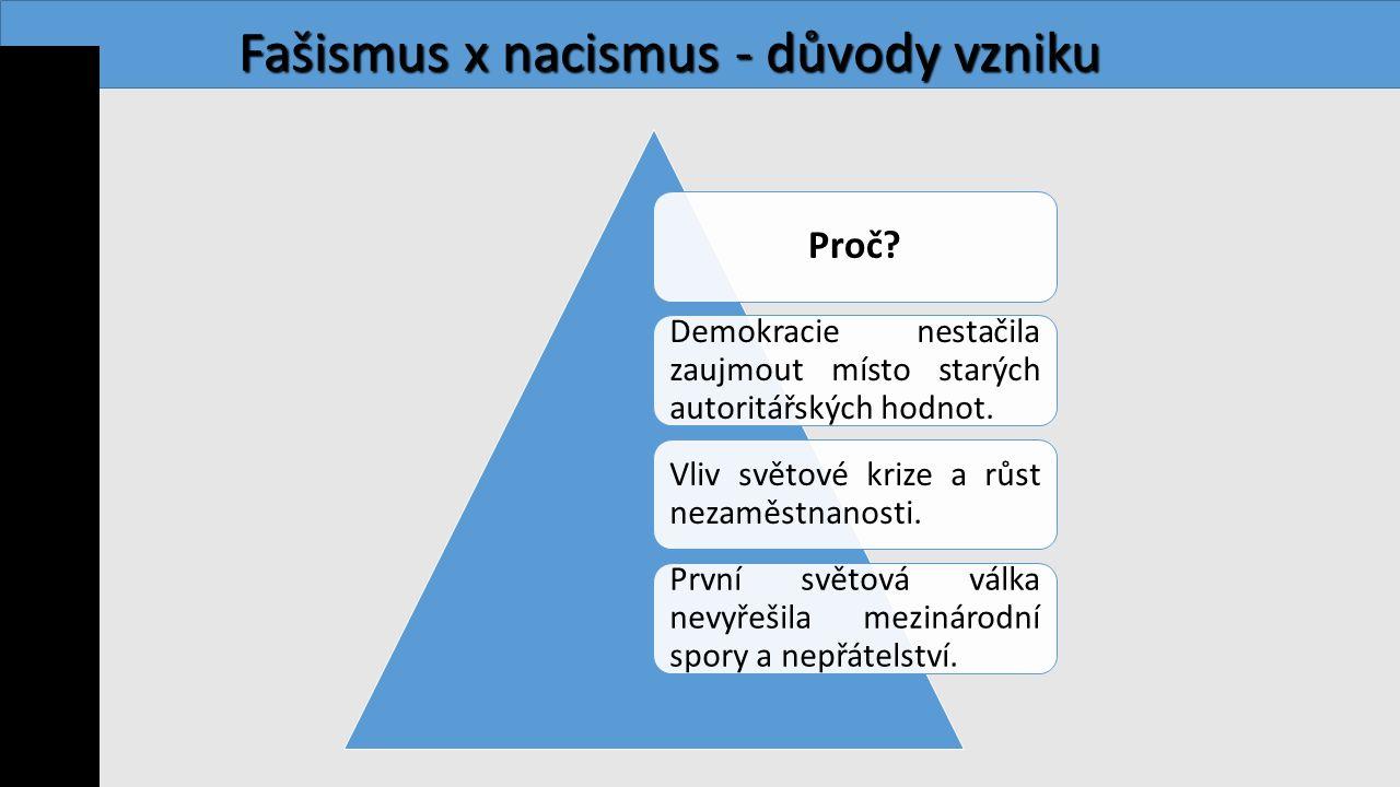 Fašismus x nacismus - důvody vzniku