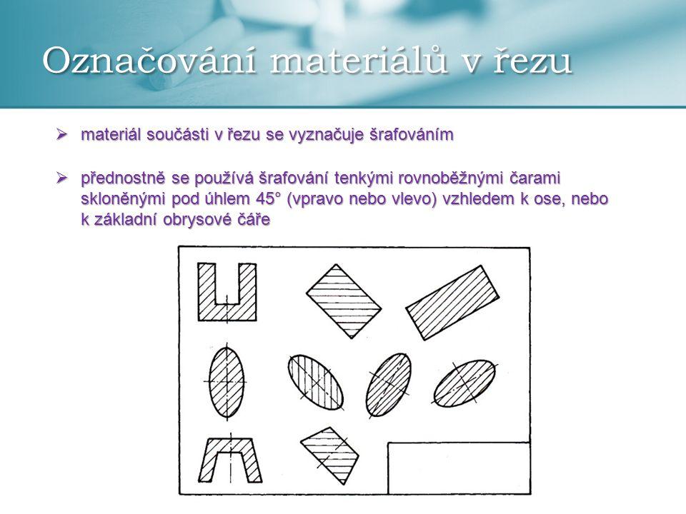 Označování materiálů v řezu