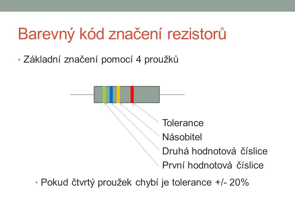 Barevný kód značení rezistorů