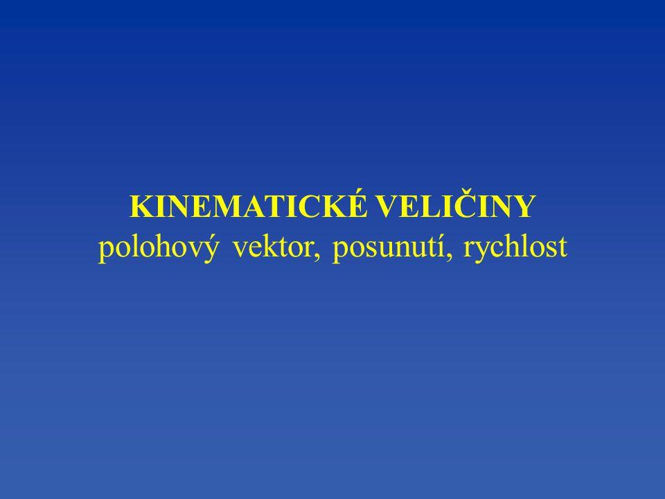 polohový vektor, posunutí, rychlost
