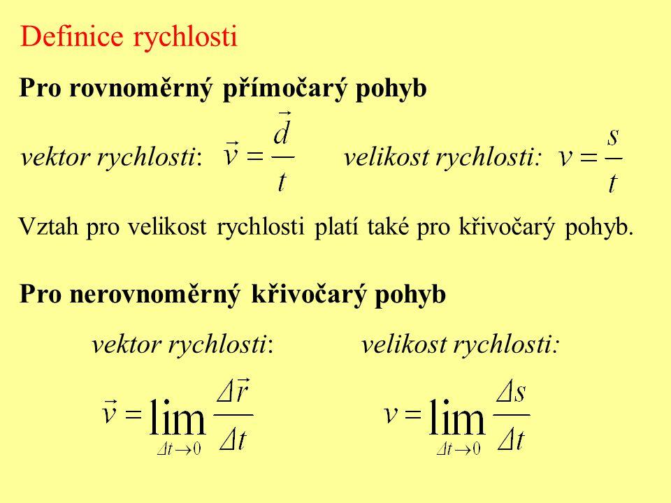 Definice rychlosti Pro rovnoměrný přímočarý pohyb vektor rychlosti: