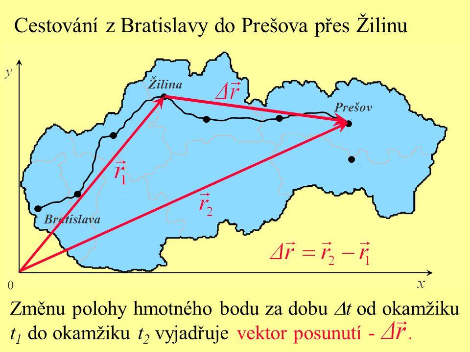 Cestování z Bratislavy do Prešova přes Žilinu