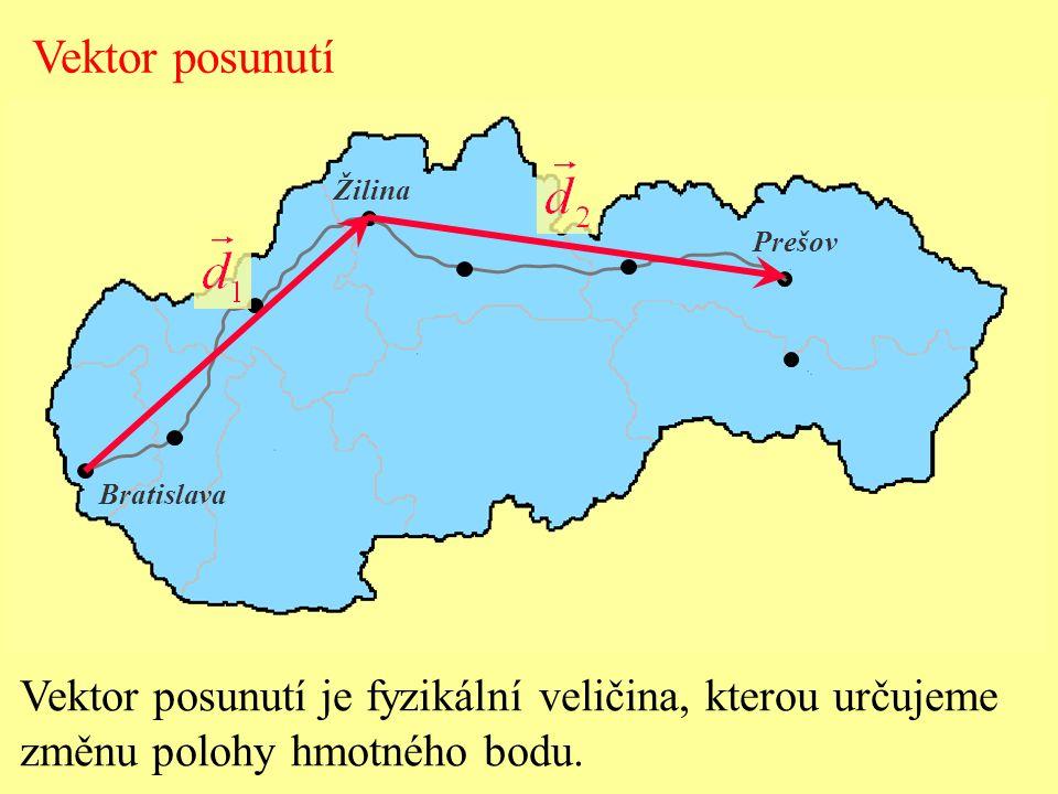 Vektor posunutí Vektor posunutí je fyzikální veličina, kterou určujeme