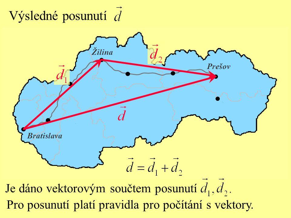 Výsledné posunutí Je dáno vektorovým součtem posunutí
