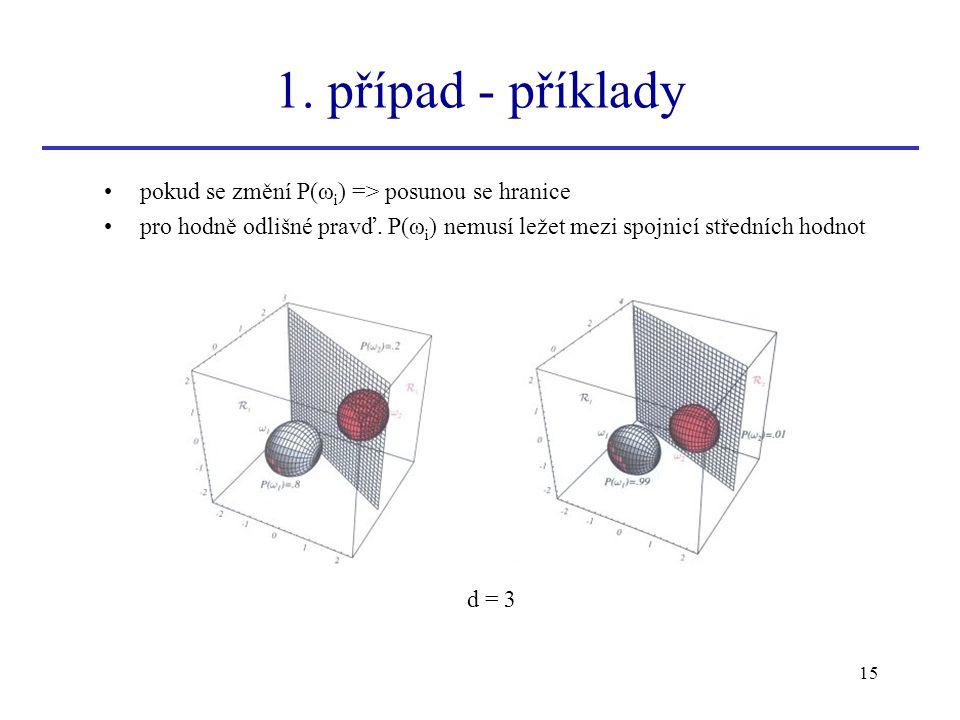 1. případ - příklady pokud se změní P(ωi) => posunou se hranice