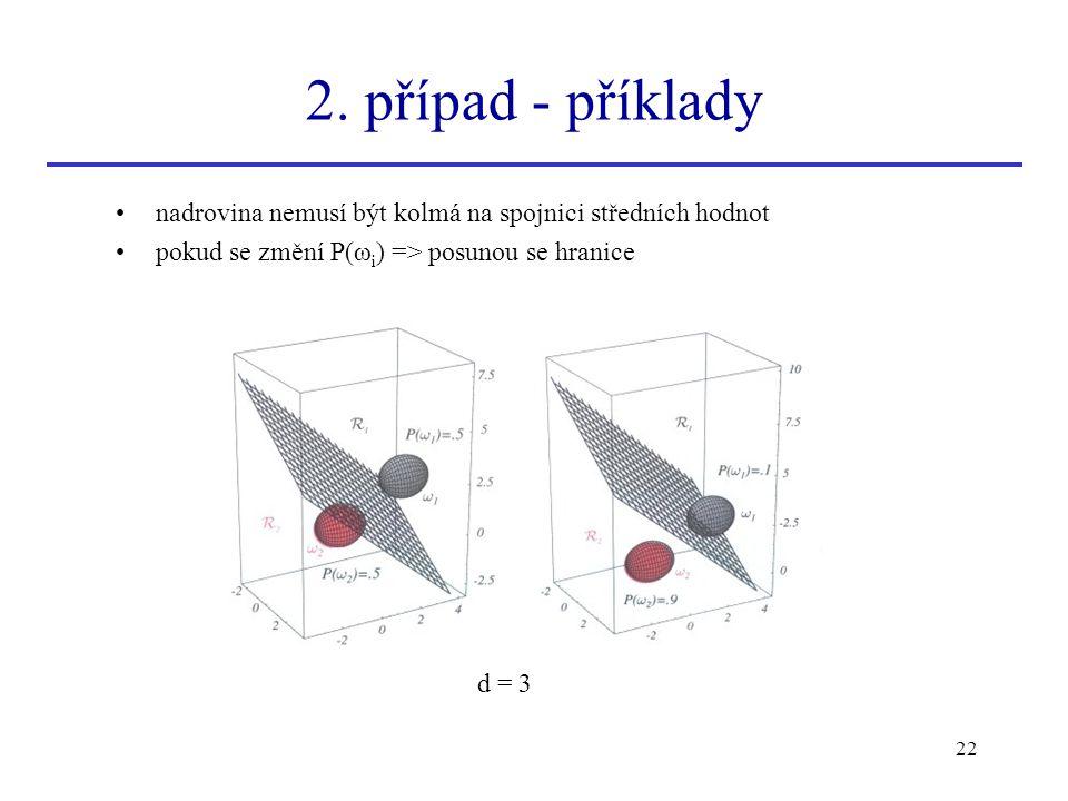 2. případ - příklady nadrovina nemusí být kolmá na spojnici středních hodnot. pokud se změní P(ωi) => posunou se hranice.