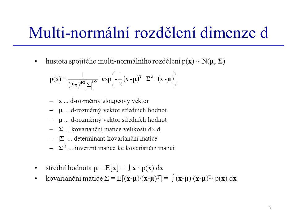 Multi-normální rozdělení dimenze d