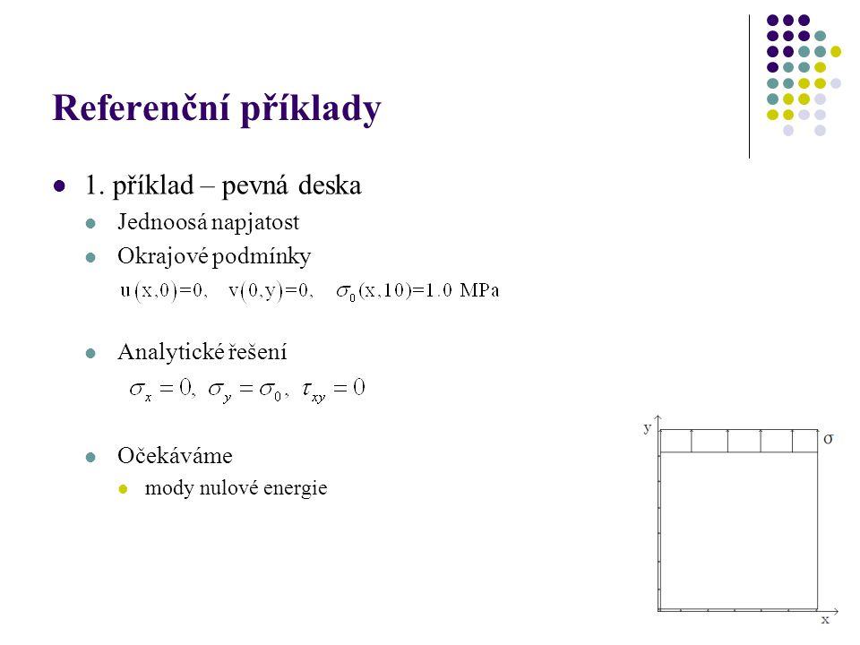 Referenční příklady 1. příklad – pevná deska Jednoosá napjatost