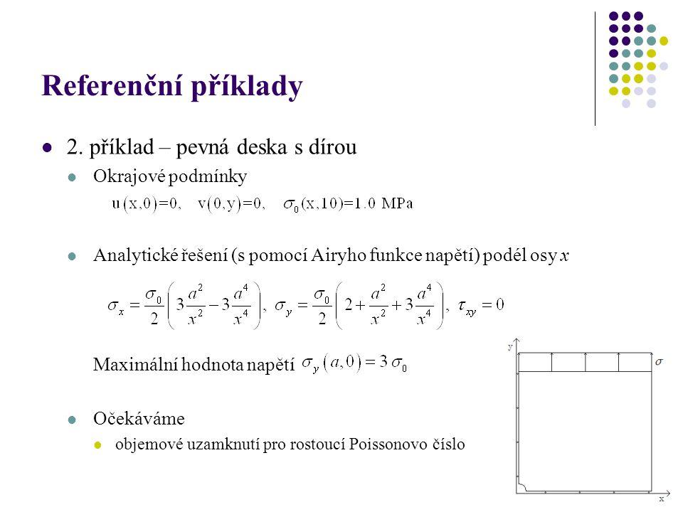 Referenční příklady 2. příklad – pevná deska s dírou Okrajové podmínky