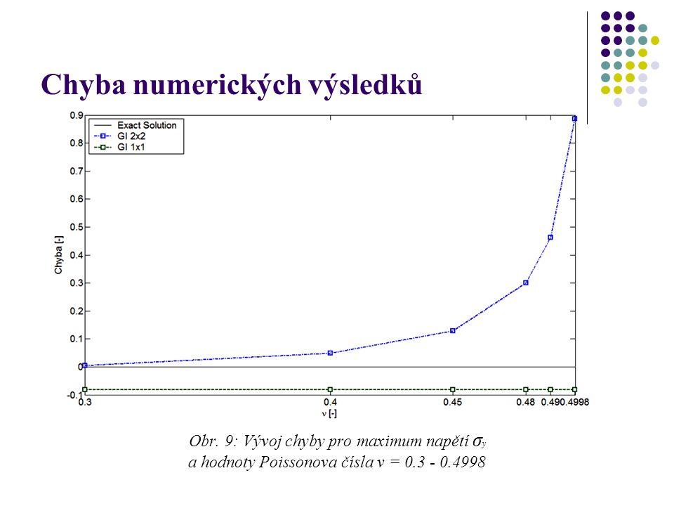 Chyba numerických výsledků